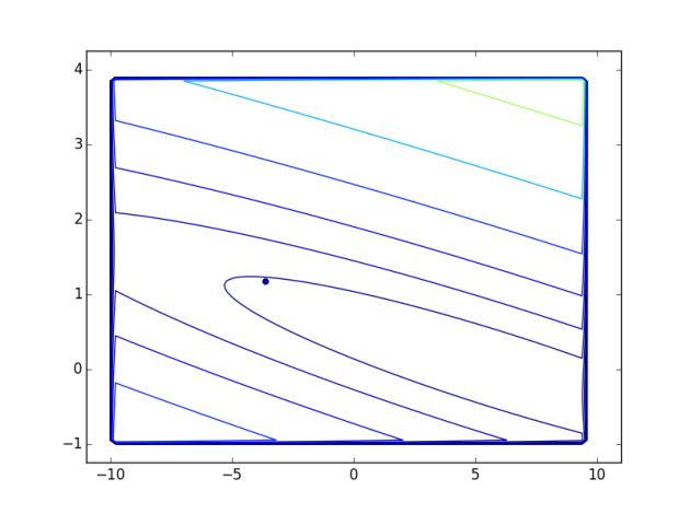 gradientdescent1